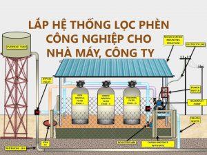 Lắp hệ thống lọc phèn công nghiệp cho nhà máy, công ty